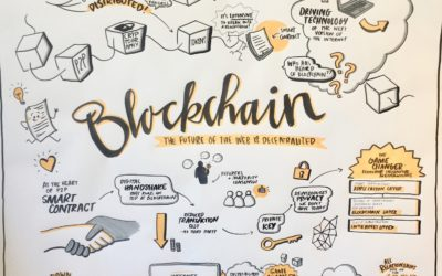 Blockchain network drawing