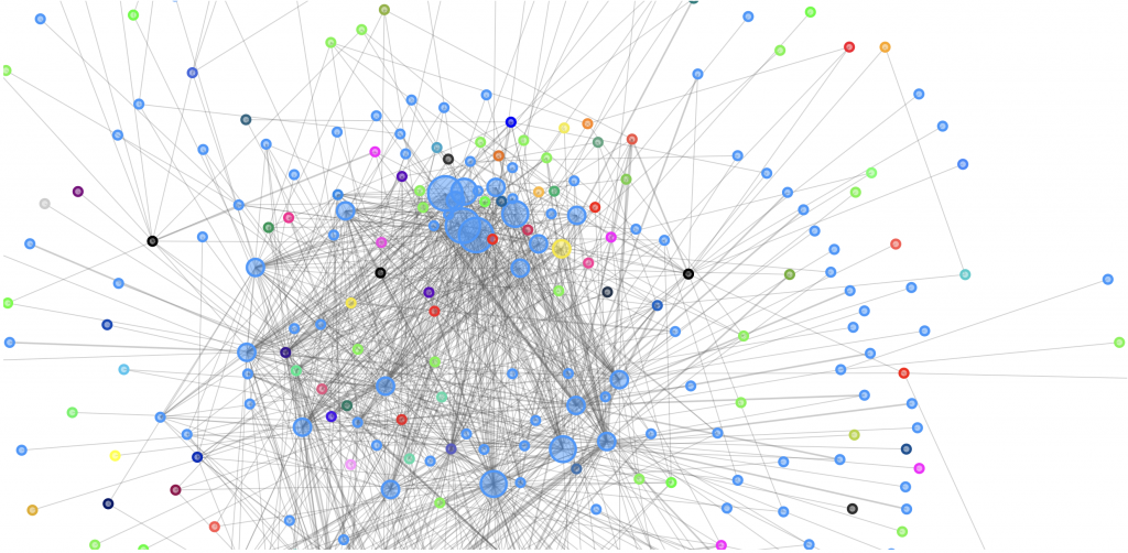 Lightning Network visualization
