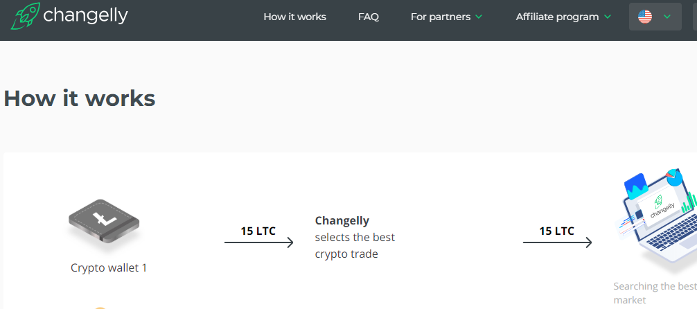 Changelly Bitcoin Instantly