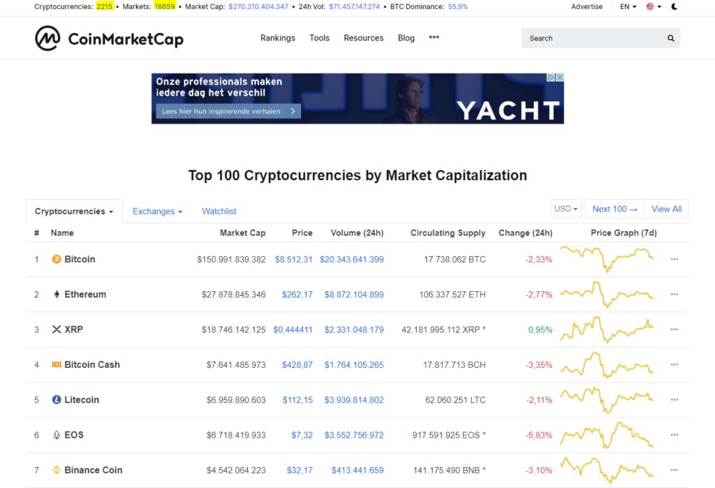 Bitcoin volatility coinmarketcap