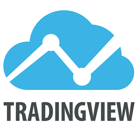 Profitable Bitcoin trader use Tradingview