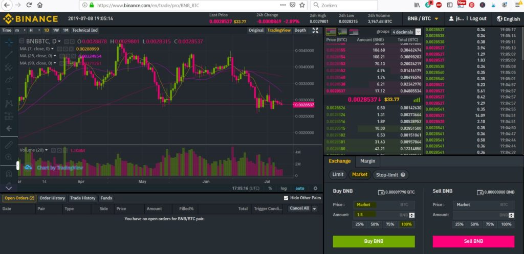 Buy BNB Coin market order