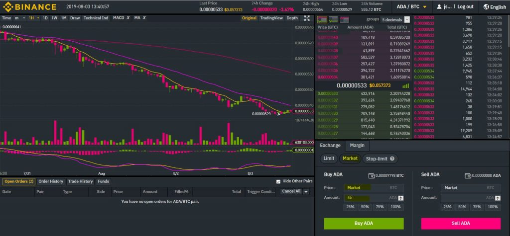 Market Buy Order ADA on Binance