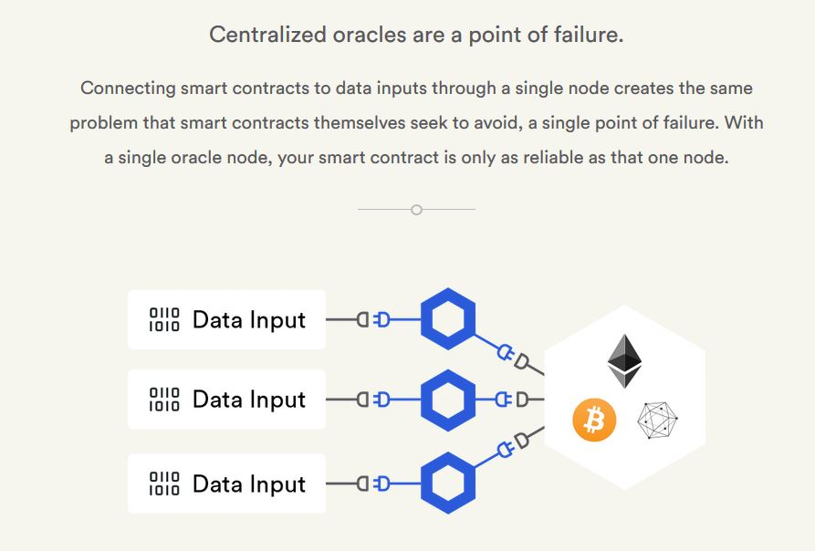 Chainlink decentralization of Oracles