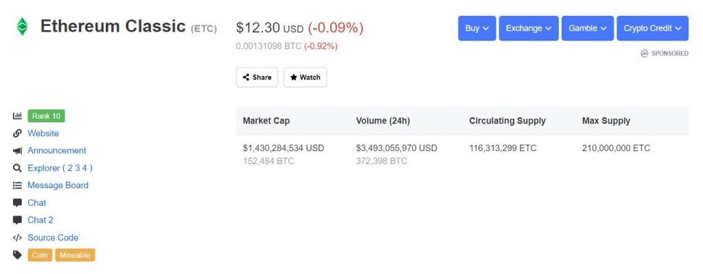 Why Ethereum Classic Coinmarketcap