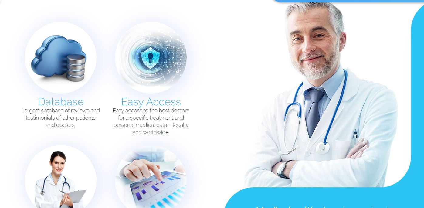 MedicoHealth Review