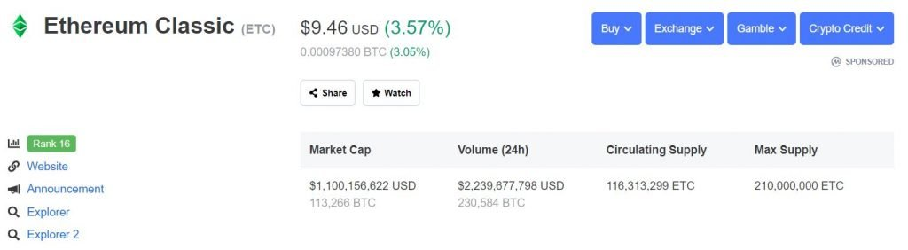Invest in Ethereum Classic on Coinmarketcap
