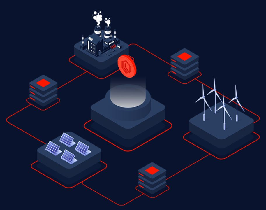 Karvuon Review and sustainable energy