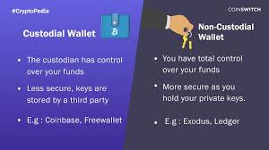 Coinbase vs Coinswitch