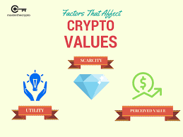 Money vs Bitcoin: value of cryptocurrency