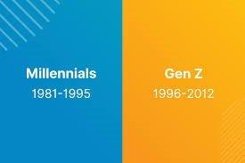 Ethereum 2.0 popular among Millennials and Gen Z