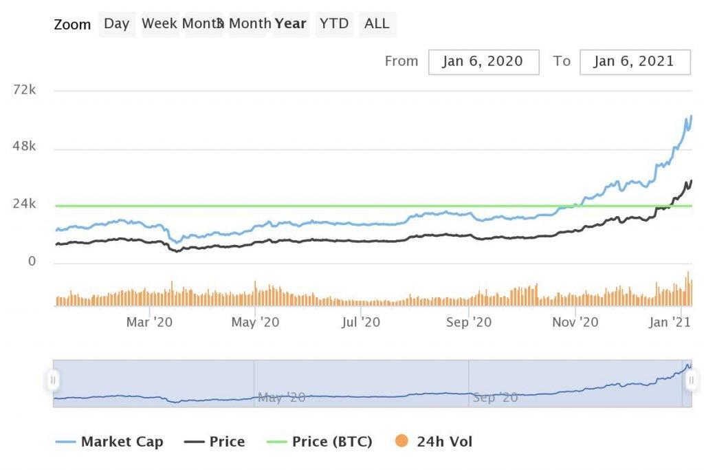 bitcoin broker de tranzacționare cum să investești 1k în cripto