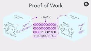 Proof-of-Work mechanism